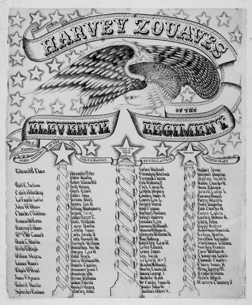 Civil War commemorative roster of Company F, 11th Wisconsin Infantry.
